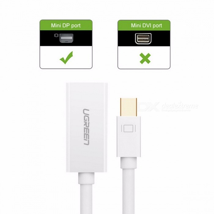 Ugreen Thunderbolt Mini DP to HDMI Adapter Cable Mini Displayport Male to HDMI Female Converter for PC Macbook HDTV Projector
