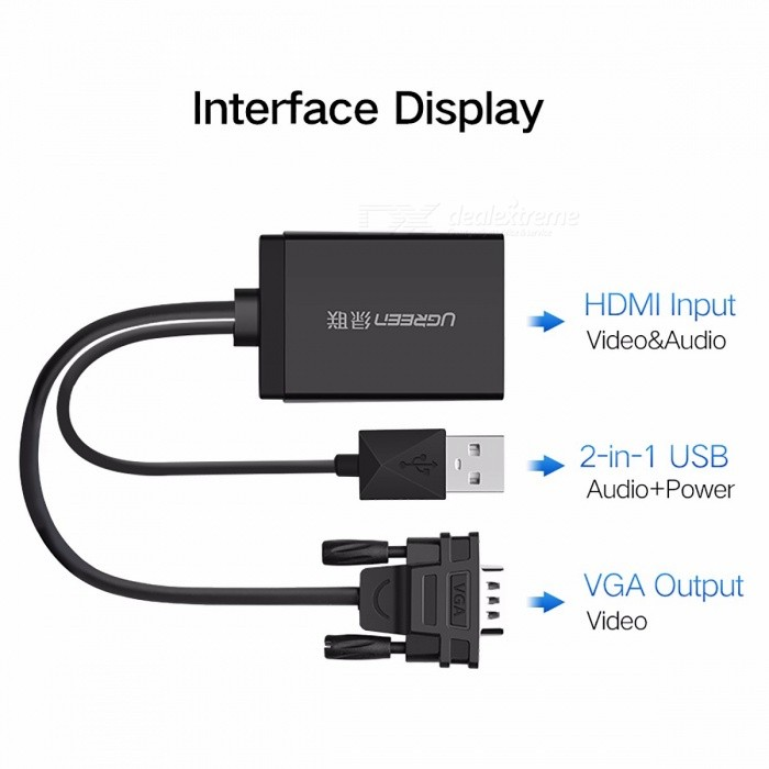 Ugreen 1080P VGA to HDMI Converter Cable Adapter with Audio for PC Laptop  to HDTV Projector, Built-in Active Chipset 50cm/Black