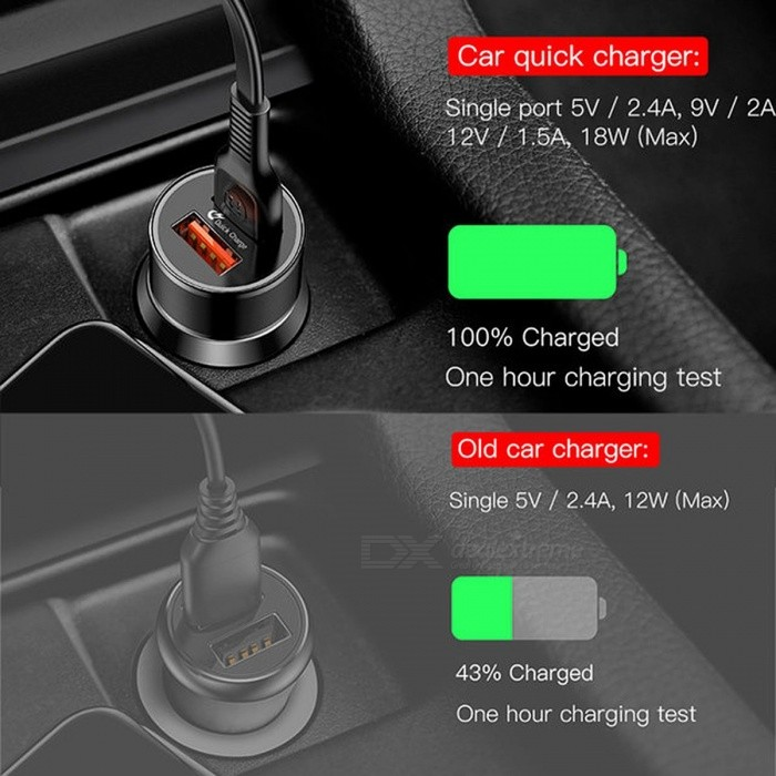 Baseus Dual USB 36W Quick Charge 3.0 Car Charger, Mini Fast Mobile Phone Travel Charger for IPHONE 8 Samsung Xiaomi