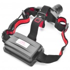 Focus-Adjustable 3-Mode White LED Headlamp (1 x 18650)