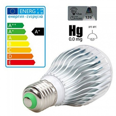 ZHAOYAO E27 10W 85-265V 16-Color Changing Dimmable 10W RGB LED Light Bulb for Home Decoration/Bar/Party/KTV