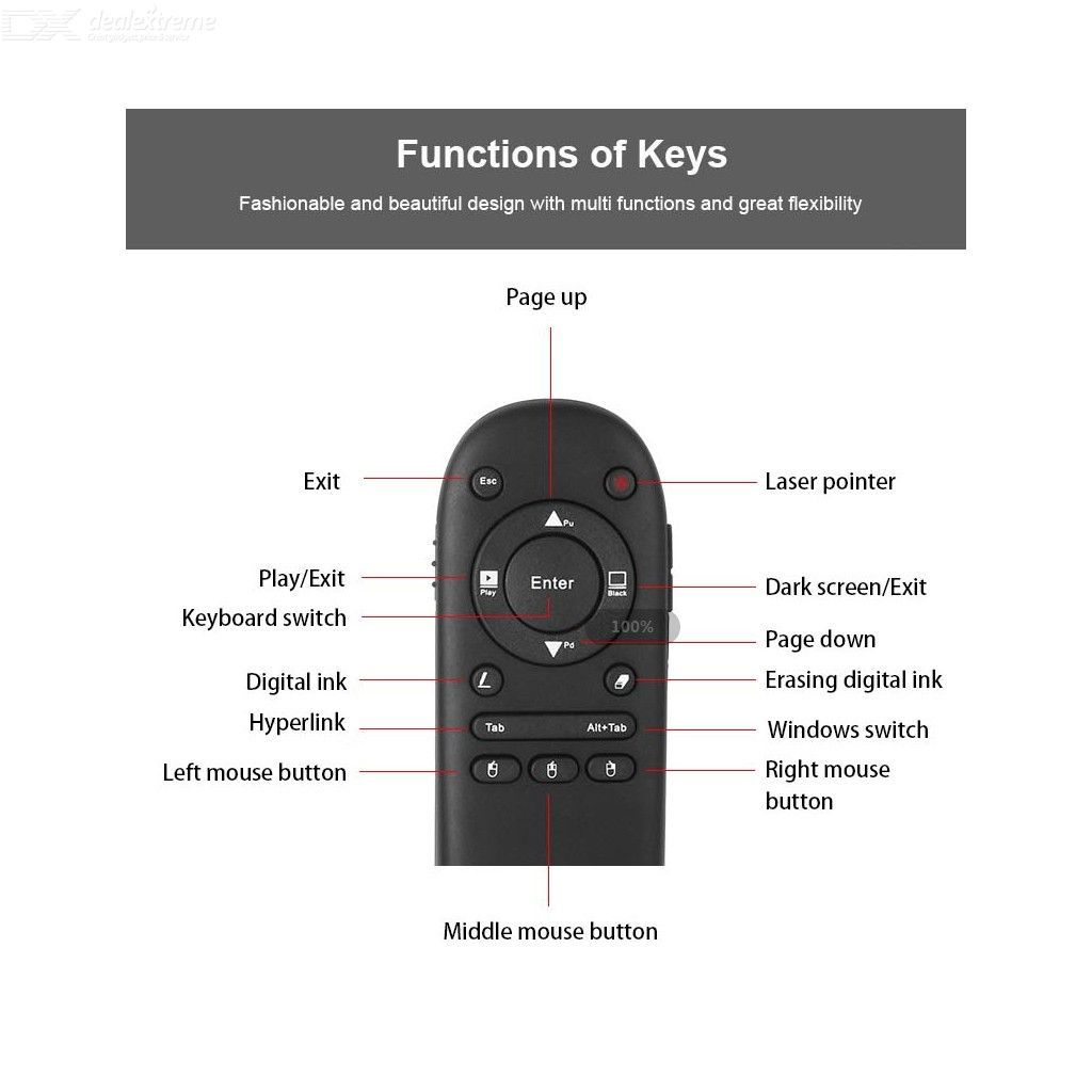 2.4GHz Wireless USB Laser Air Mouse Support Presenter Pointer Remote Control for Power Point PPT Gyro Fly Mouse