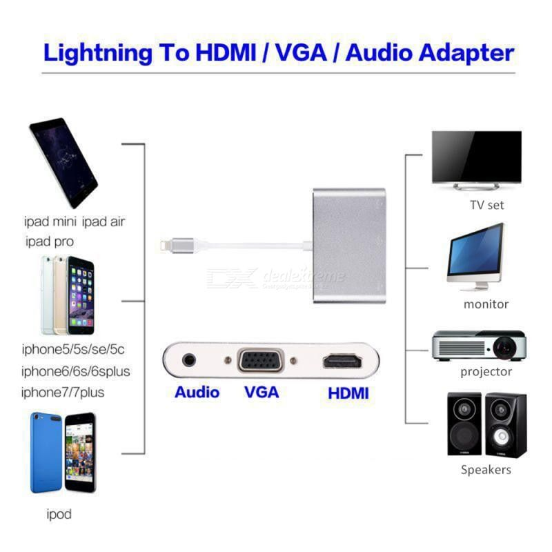 High Quality HDTV OTG Cable For Lightning To HDMI VGA AV Audio Video Adapter For iPhone X/XS/8P/8/7P For iPad Air/Mini/iPod