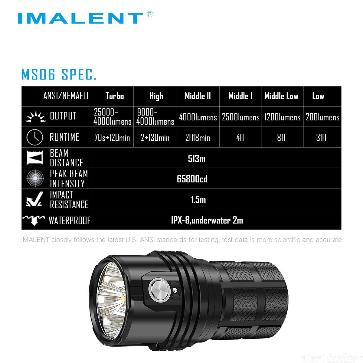 IMALENT MS06 CAN-SIZED 25000 Lumens 21700 Tiny Monster Of Tactical Flashilght withe battery