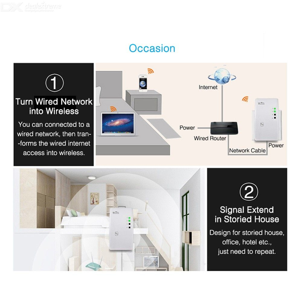 Wireless WIFI Repeater 300Mbps Wifi Extender Long Range Wi fi Signal Amplifier Wi-fi Booster Access Point Wlan Repiter