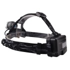 RichFire SF-90U Rechargeable 3-Mode CREE XM-L2 U2 White LED Headlamp