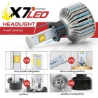 Joyshine 80W 7200lm H3 LED Car Headlight Bulbs Cold White (2PCS)
