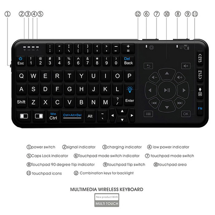 I8 White Backlit 2.4Ghz Wireless Mini Keyboard Air Mouse Touchpad ILS