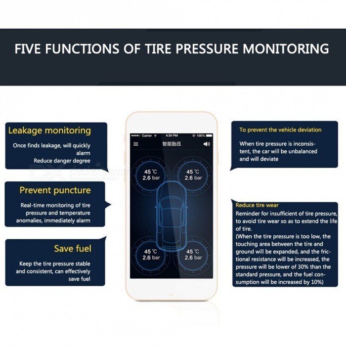 90SMART NXP TPMS Tire Pressure Monitoring System, Real-Time Temperature  Alarm Bluetooth V4 0 App for Android iOS
