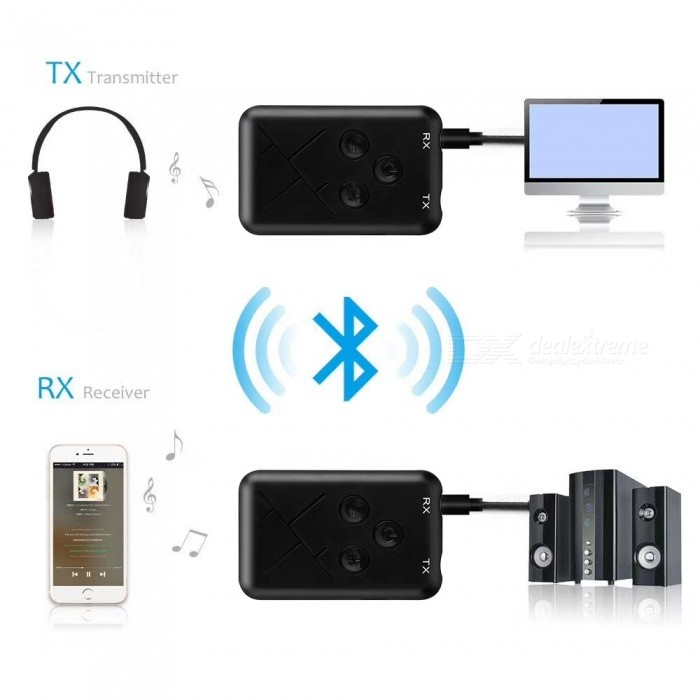2in1 Wireless BT V4.0 Transmitter+Receiver Stereo Audio Music Adapter US