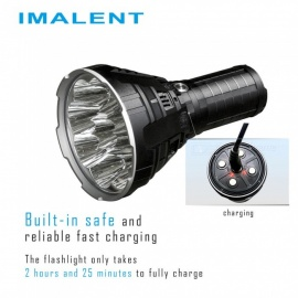 IMALENT R90C High Output of 20000LM Distance to 1679 Meters CREE XHP35 HI LED Flashlight