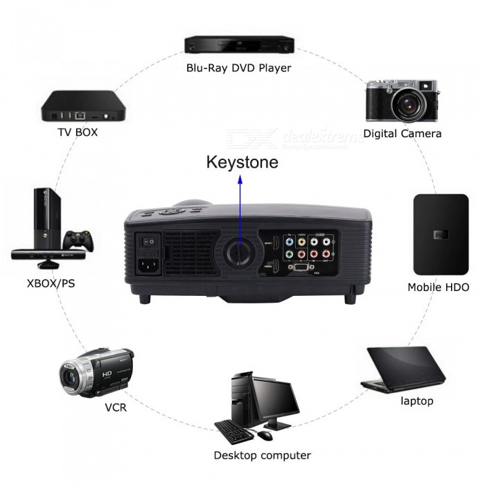 Led Projector 3500 Lumens Beamer 1280 800 Lcd Projector Tv: Touyinger Everycom X9 1280*800 LCD TV Full HD